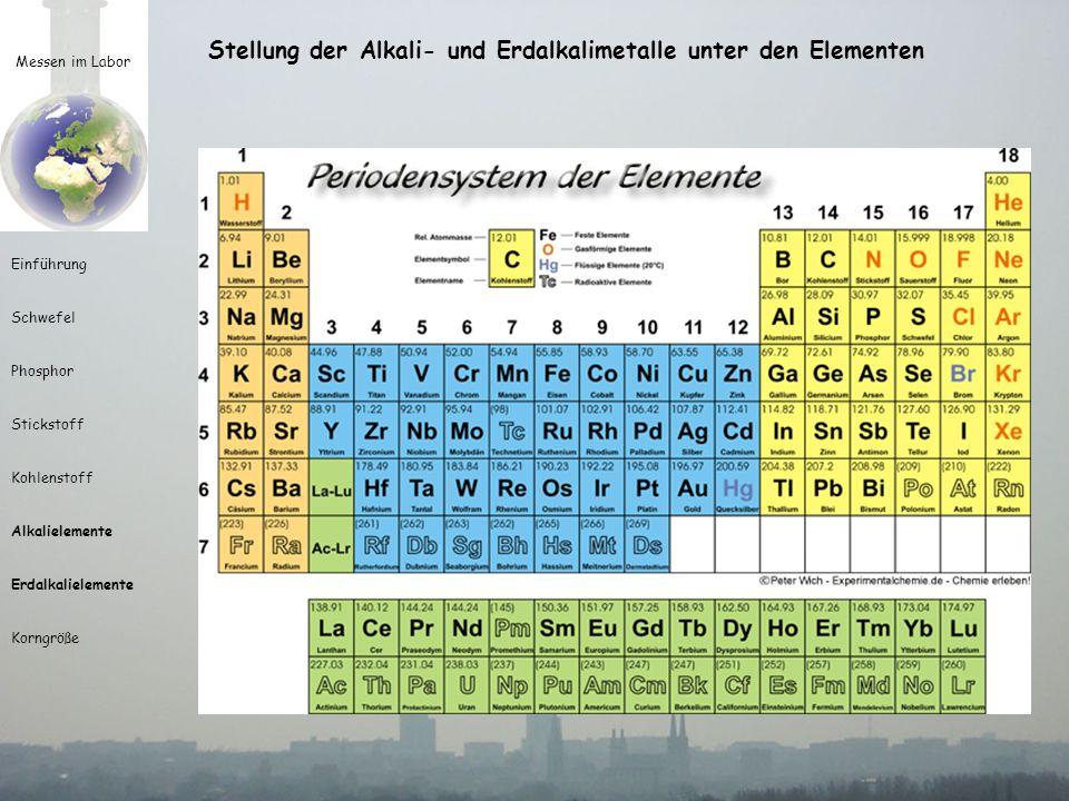 Messen im Labor Einführung Schwefel Phosphor Stickstoff Kohlenstoff Alkalielemente Erdalkalielemente Korngröße Stellung der Alkali- und Erdalkalimetal