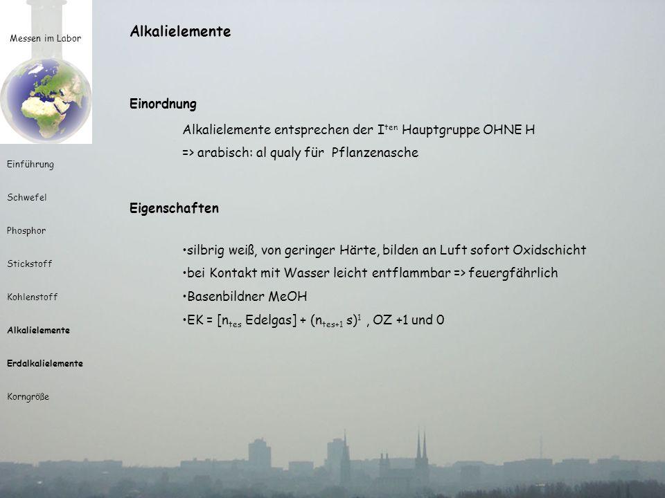 Messen im Labor Einführung Schwefel Phosphor Stickstoff Kohlenstoff Alkalielemente Erdalkalielemente Korngröße Alkalielemente Einordnung Alkalielement