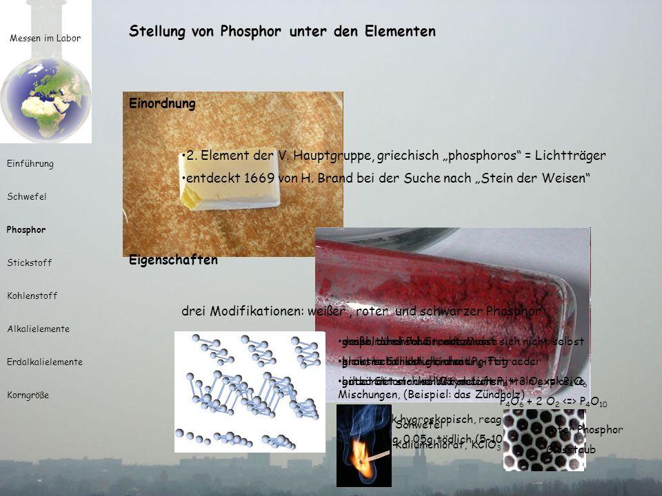 Messen im Labor Einführung Schwefel Phosphor Stickstoff Kohlenstoff Alkalielemente Erdalkalielemente Korngröße Stellung von Phosphor unter den Element
