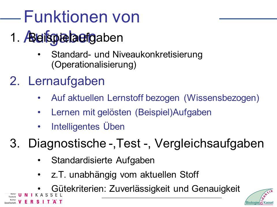 Funktionen von Aufgaben 1.Beispielaufgaben Standard- und Niveaukonkretisierung (Operationalisierung) 2.Lernaufgaben Auf aktuellen Lernstoff bezogen (W