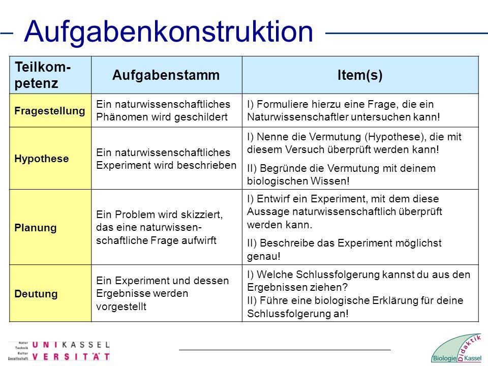 Aufgabenkonstruktion Teilkom- petenz AufgabenstammItem(s) Fragestellung Ein naturwissenschaftliches Phänomen wird geschildert I) Formuliere hierzu ein