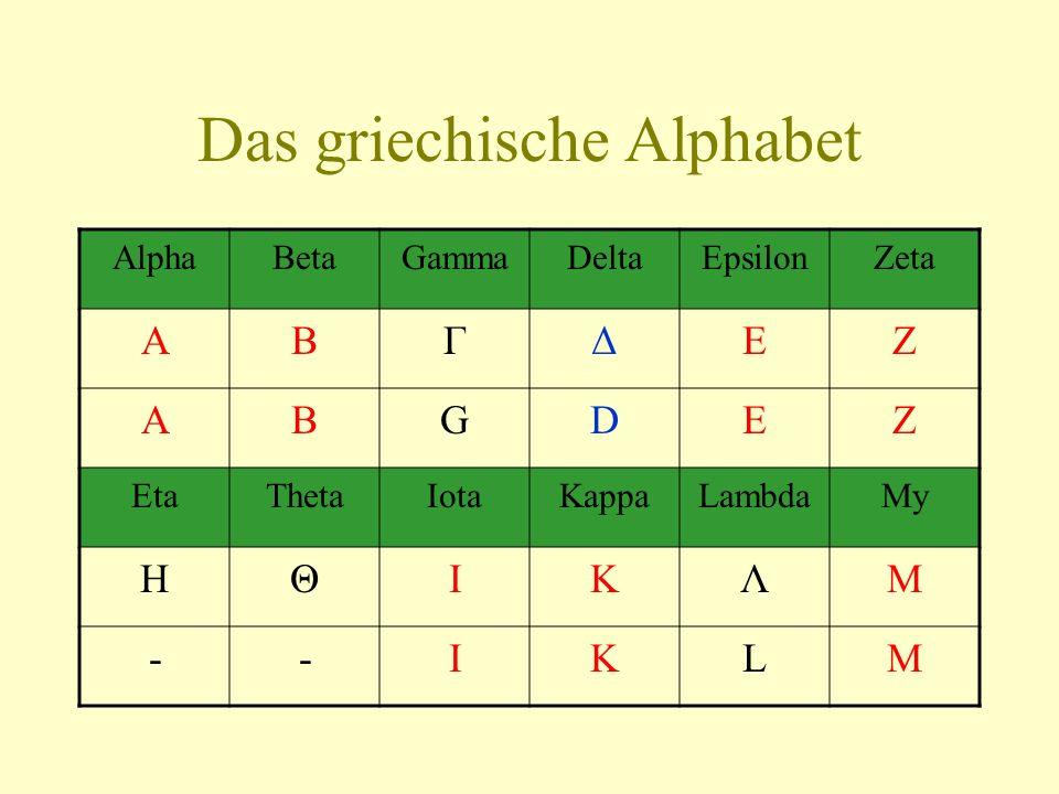 Das griechische Alphabet AlphaBetaGammaDeltaEpsilonZeta ΑΒΓΔΕΖ ABGDEZ EtaThetaIotaKappaLambdaMy ΗΘΙΚΛΜ --IKLM