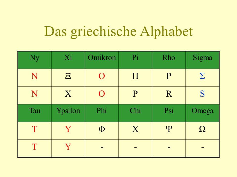 Das griechische Alphabet NyXiOmikronPiRhoSigma ΝΞΟΠΡΣ NXOPRS TauYpsilonPhiChiPsiOmega ΤΥΦΧΨΩ TY----