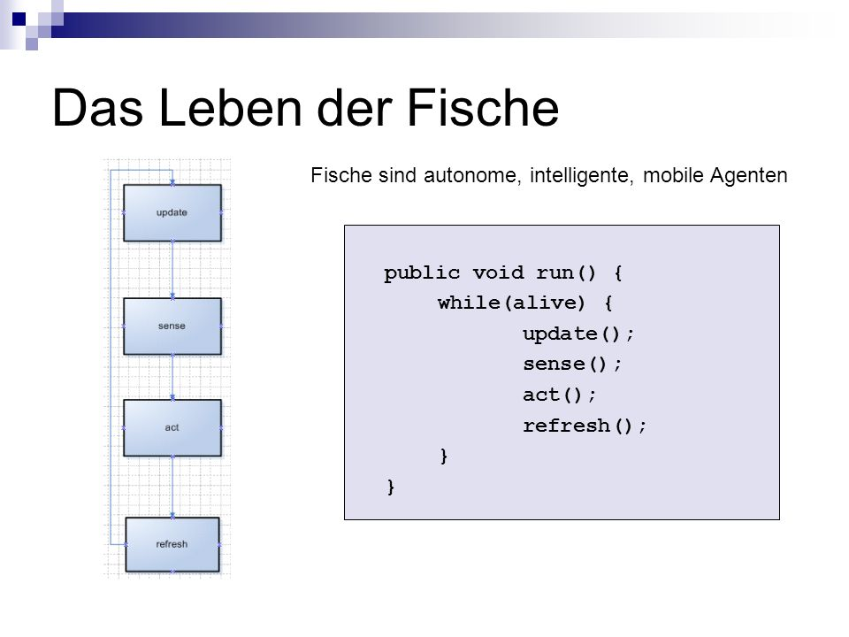 Das Leben der Fische public void run() { while(alive) { update(); sense(); act(); refresh(); } Fische sind autonome, intelligente, mobile Agenten