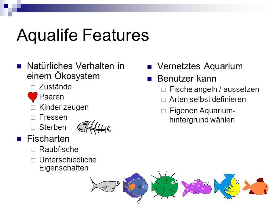 Aqualife Features Natürliches Verhalten in einem Ökosystem Zustände Paaren Kinder zeugen Fressen Sterben Fischarten Raubfische Unterschiedliche Eigenschaften Vernetztes Aquarium Benutzer kann Fische angeln / aussetzen Arten selbst definieren Eigenen Aquarium- hintergrund wählen