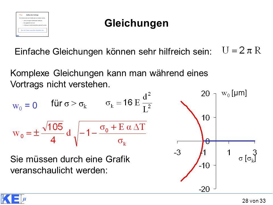 28 von 33 Gleichungen Einfache Gleichungen können sehr hilfreich sein: w 0 = 0 für σ > σ k Komplexe Gleichungen kann man während eines Vortrags nicht