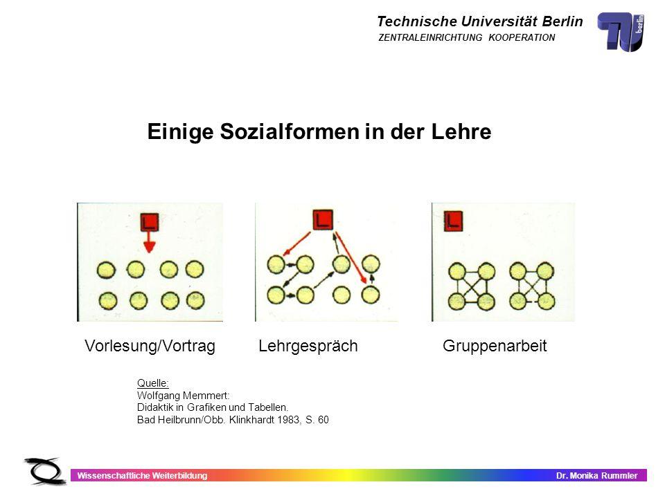 Technische Universität Berlin Wissenschaftliche WeiterbildungDr. Monika Rummler ZENTRALEINRICHTUNG KOOPERATION Einige Sozialformen in der Lehre Vorles