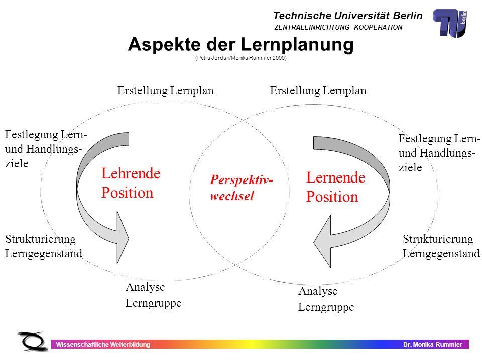 Technische Universität Berlin Wissenschaftliche WeiterbildungDr. Monika Rummler ZENTRALEINRICHTUNG KOOPERATION Aspekte der Lernplanung (Petra Jordan/M