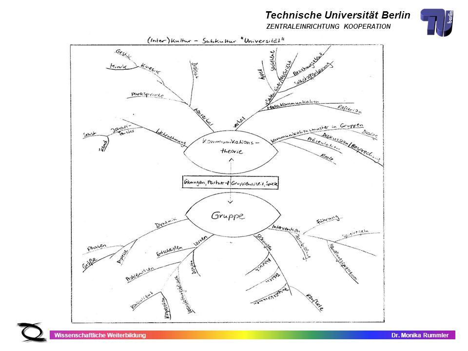 Technische Universität Berlin Wissenschaftliche WeiterbildungDr. Monika Rummler ZENTRALEINRICHTUNG KOOPERATION
