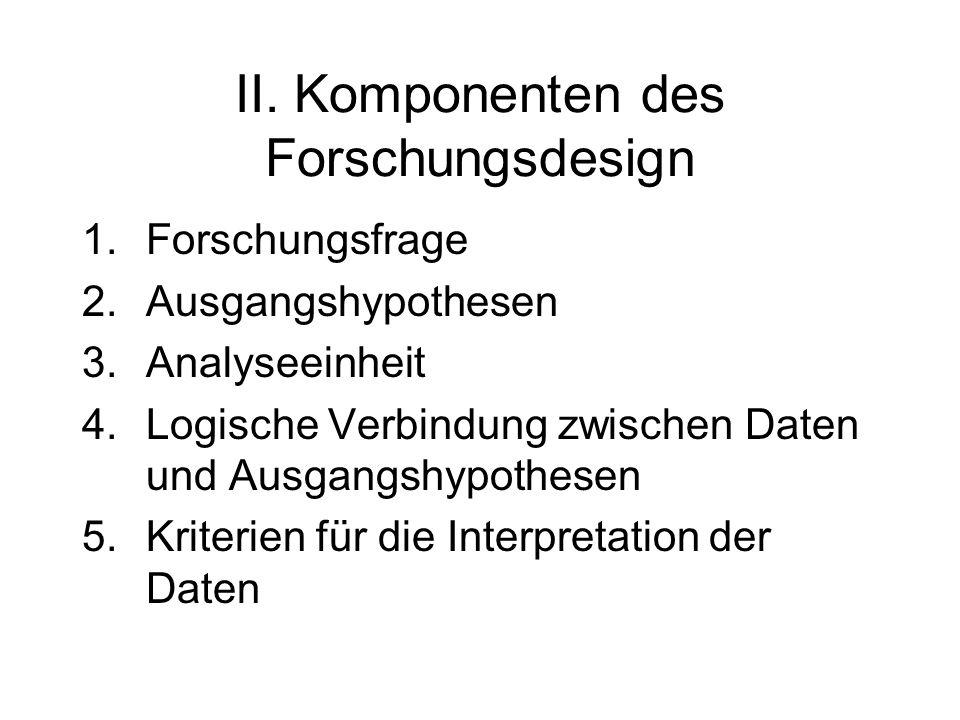 II. Komponenten des Forschungsdesign 1.Forschungsfrage 2.Ausgangshypothesen 3.Analyseeinheit 4.Logische Verbindung zwischen Daten und Ausgangshypothes