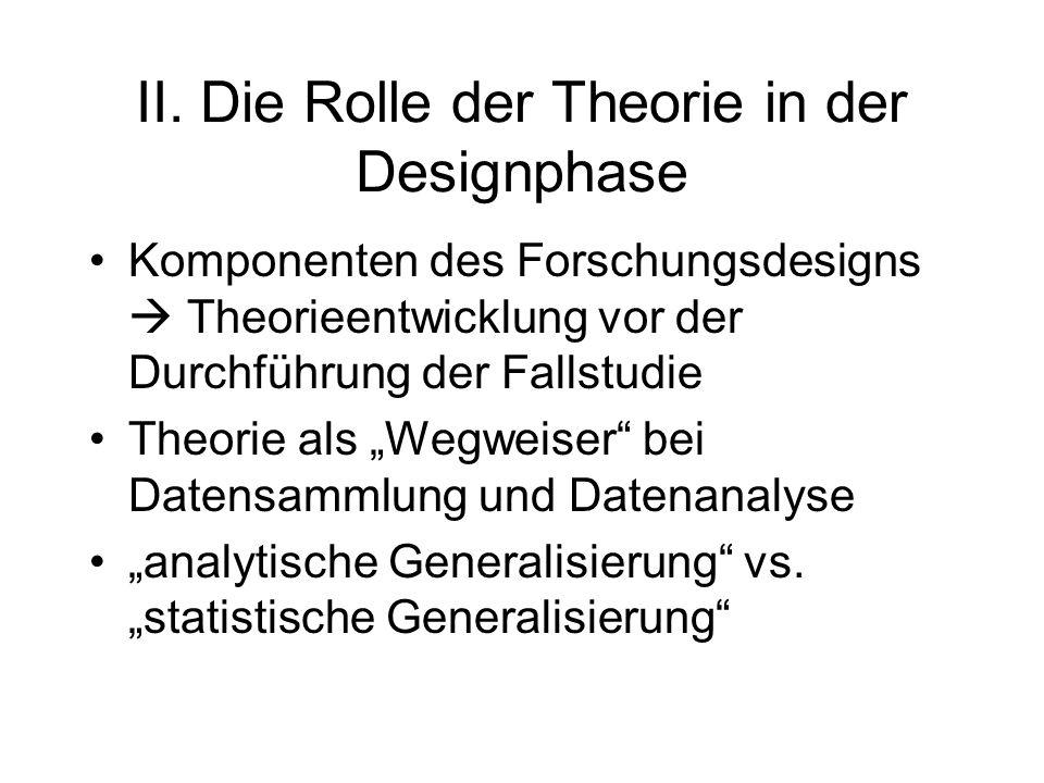 II. Die Rolle der Theorie in der Designphase Komponenten des Forschungsdesigns Theorieentwicklung vor der Durchführung der Fallstudie Theorie als Wegw
