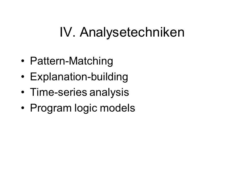 IV. Analysetechniken Pattern-Matching Explanation-building Time-series analysis Program logic models