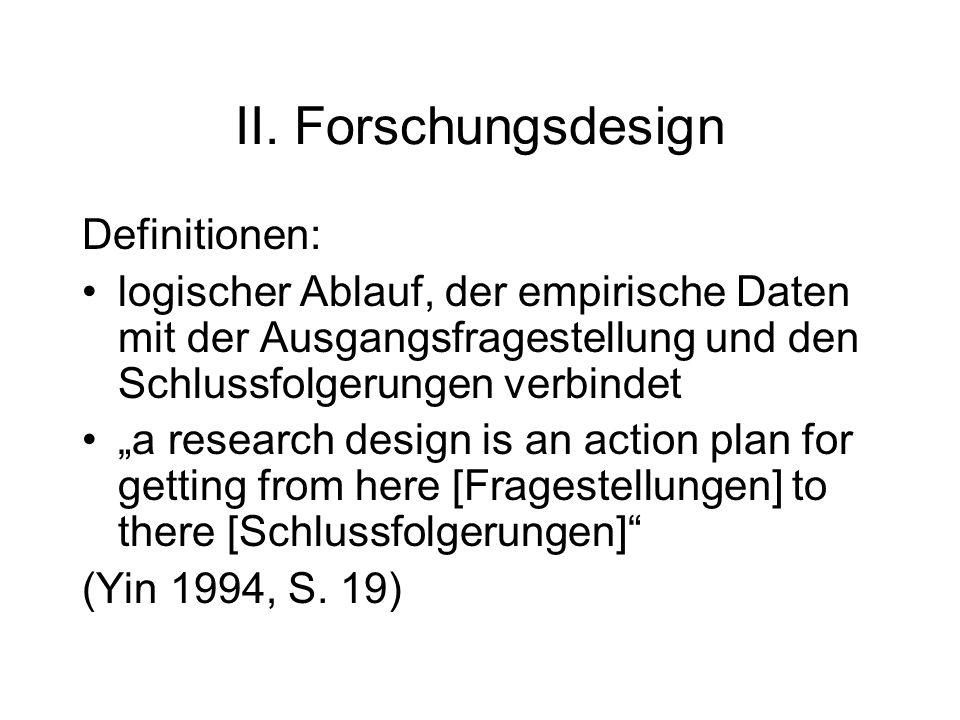 II. Forschungsdesign Definitionen: logischer Ablauf, der empirische Daten mit der Ausgangsfragestellung und den Schlussfolgerungen verbindet a researc