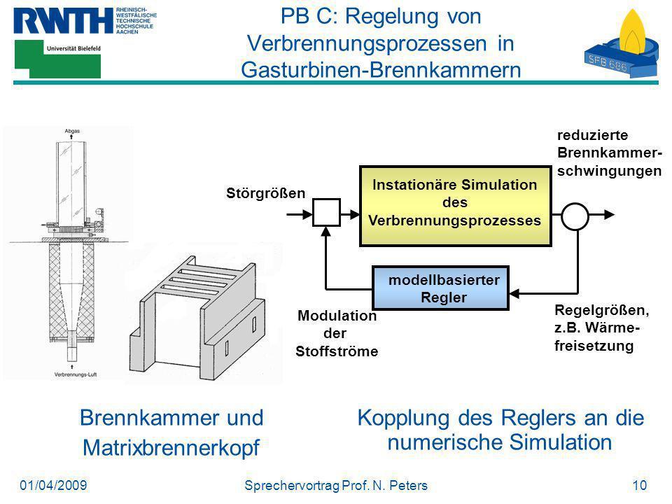 01/04/2009Sprechervortrag Prof. N. Peters10 PB C: Regelung von Verbrennungsprozessen in Gasturbinen-Brennkammern Brennkammer und Matrixbrennerkopf Kop