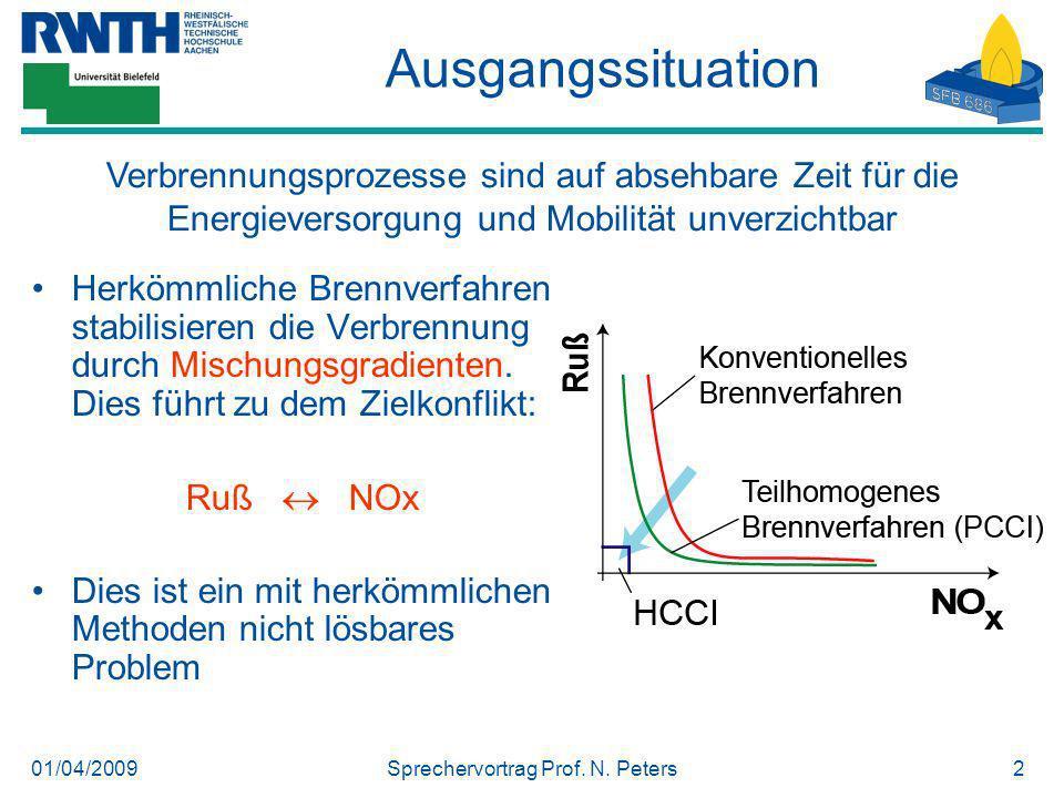 01/04/2009Sprechervortrag Prof. N. Peters2 Ausgangssituation Herkömmliche Brennverfahren stabilisieren die Verbrennung durch Mischungsgradienten. Dies