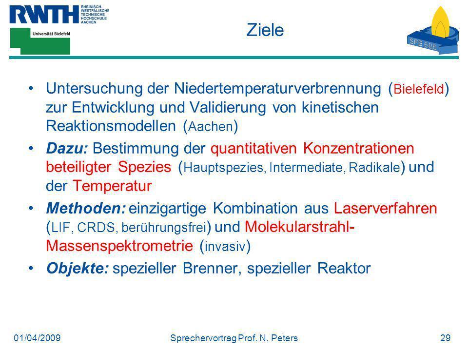 01/04/2009Sprechervortrag Prof. N. Peters29 Ziele Untersuchung der Niedertemperaturverbrennung ( Bielefeld ) zur Entwicklung und Validierung von kinet