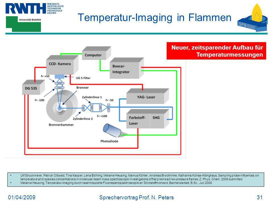 01/04/2009Sprechervortrag Prof. N. Peters31 Temperatur-Imaging in Flammen Neuer, zeitsparender Aufbau für Temperaturmessungen Ulf Struckmeier, Patrick