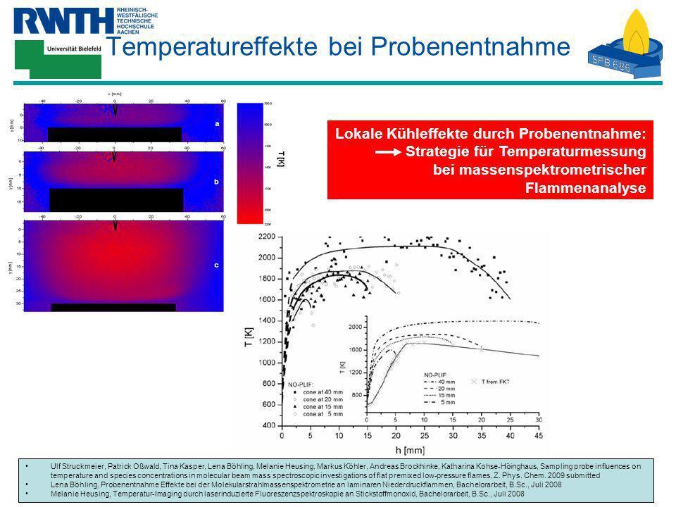 01/04/2009Sprechervortrag Prof. N. Peters32 Temperatureffekte bei Probenentnahme Ulf Struckmeier, Patrick Oßwald, Tina Kasper, Lena Böhling, Melanie H