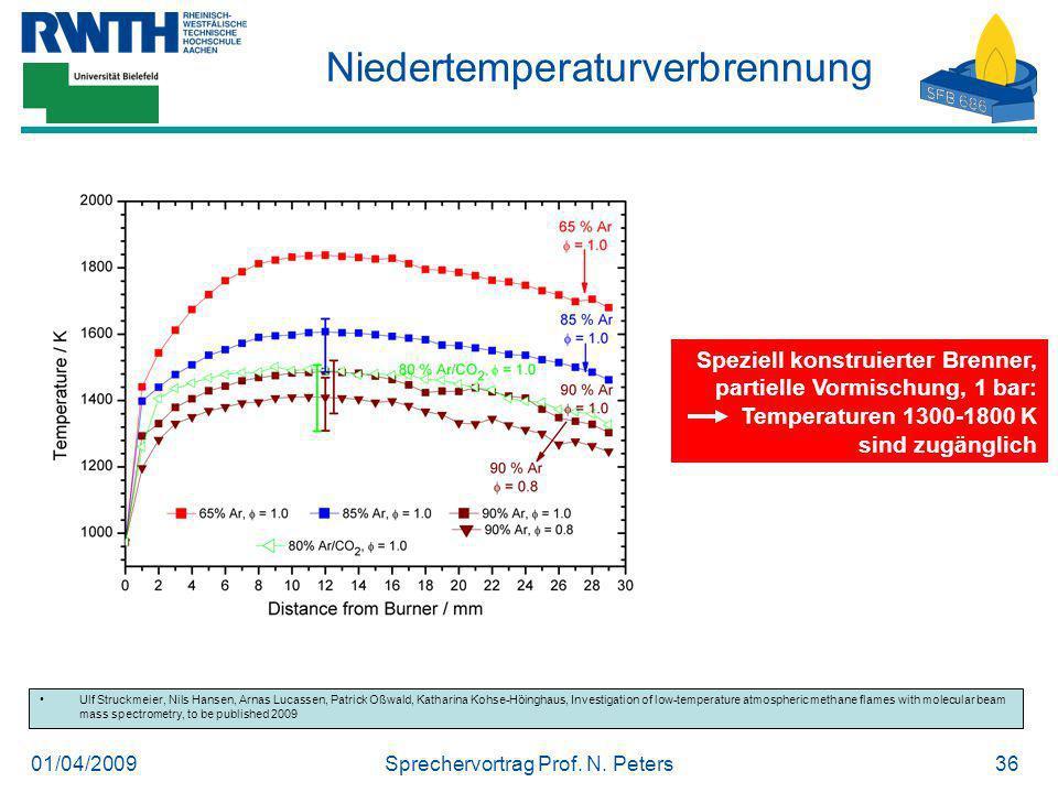 01/04/2009Sprechervortrag Prof. N. Peters36 Niedertemperaturverbrennung Speziell konstruierter Brenner, partielle Vormischung, 1 bar: Temperaturen 130