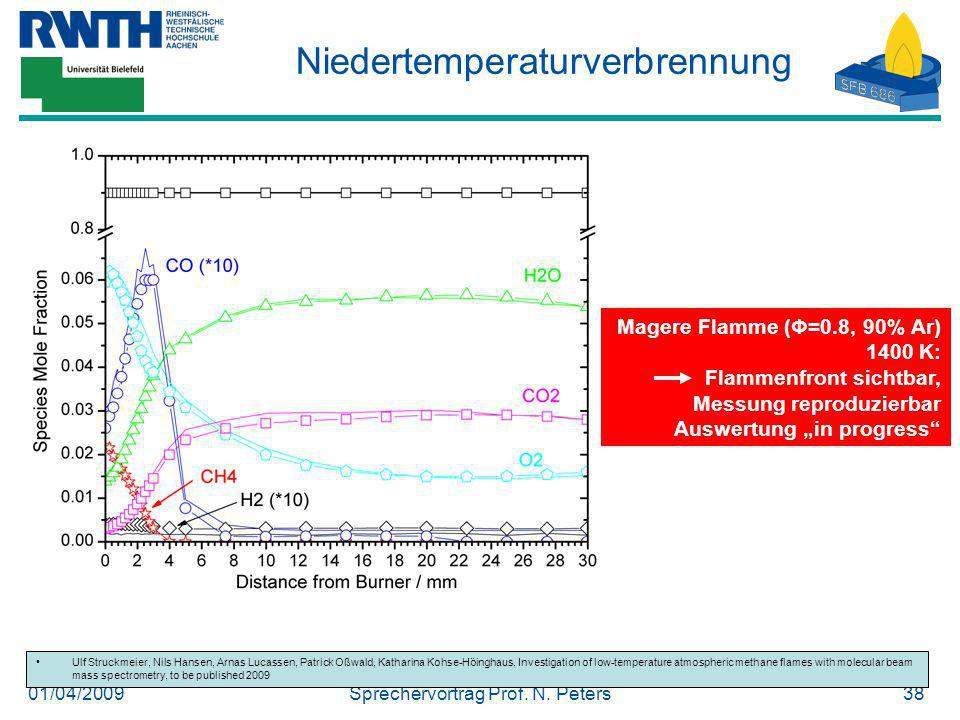 01/04/2009Sprechervortrag Prof. N. Peters38 Niedertemperaturverbrennung Magere Flamme (Φ=0.8, 90% Ar) 1400 K: Flammenfront sichtbar, Messung reproduzi