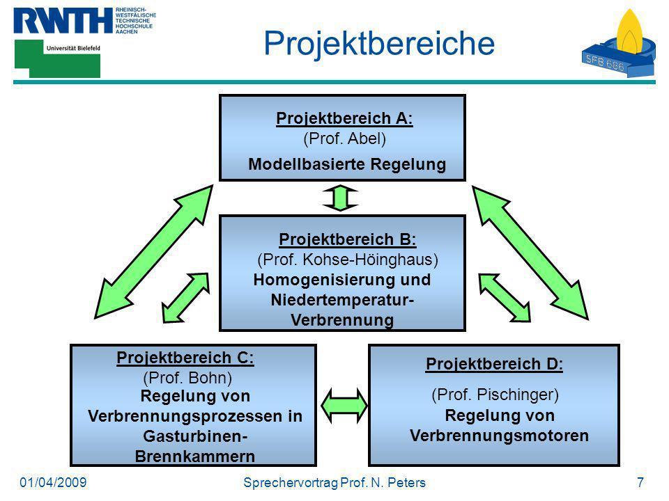 01/04/2009Sprechervortrag Prof. N. Peters7 Modellbasierte Regelung Projektbereich A: (Prof. Abel) Projektbereich B: (Prof. Kohse-Höinghaus) Homogenisi