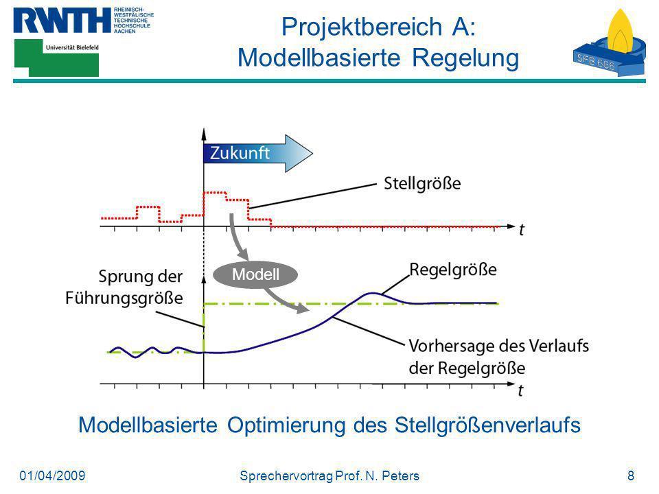 01/04/2009Sprechervortrag Prof. N. Peters8 Projektbereich A: Modellbasierte Regelung Modellbasierte Optimierung des Stellgrößenverlaufs Modell