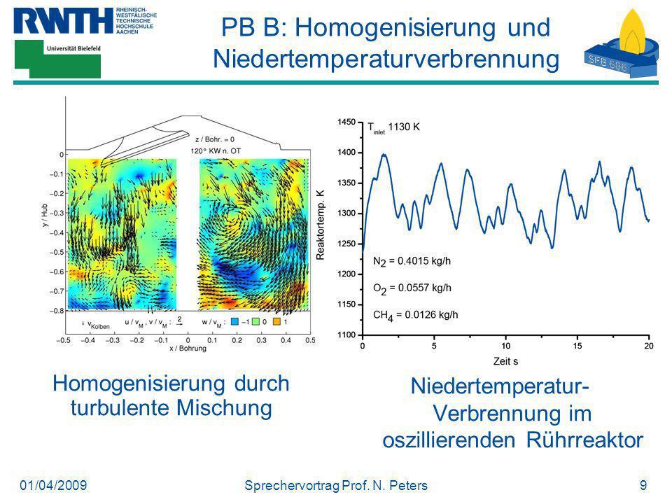01/04/2009Sprechervortrag Prof. N. Peters9 PB B: Homogenisierung und Niedertemperaturverbrennung Homogenisierung durch turbulente Mischung Niedertempe