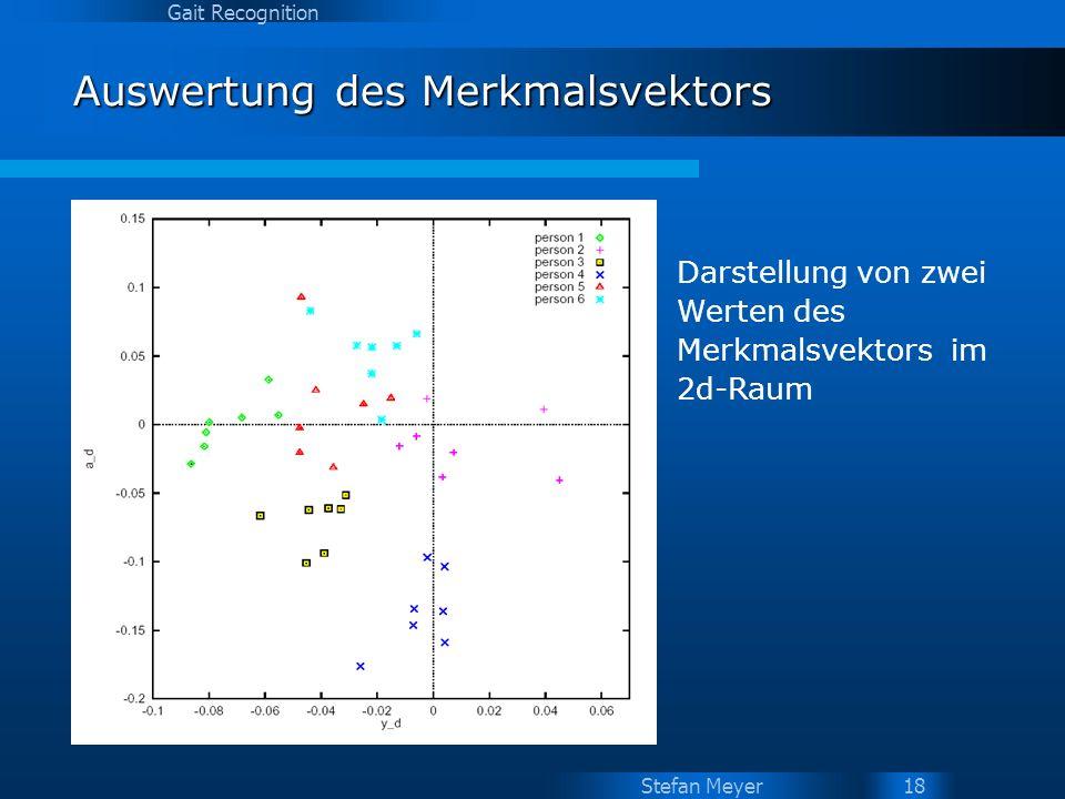 Stefan Meyer Gait Recognition 18 Auswertung des Merkmalsvektors Darstellung von zwei Werten des Merkmalsvektors im 2d-Raum