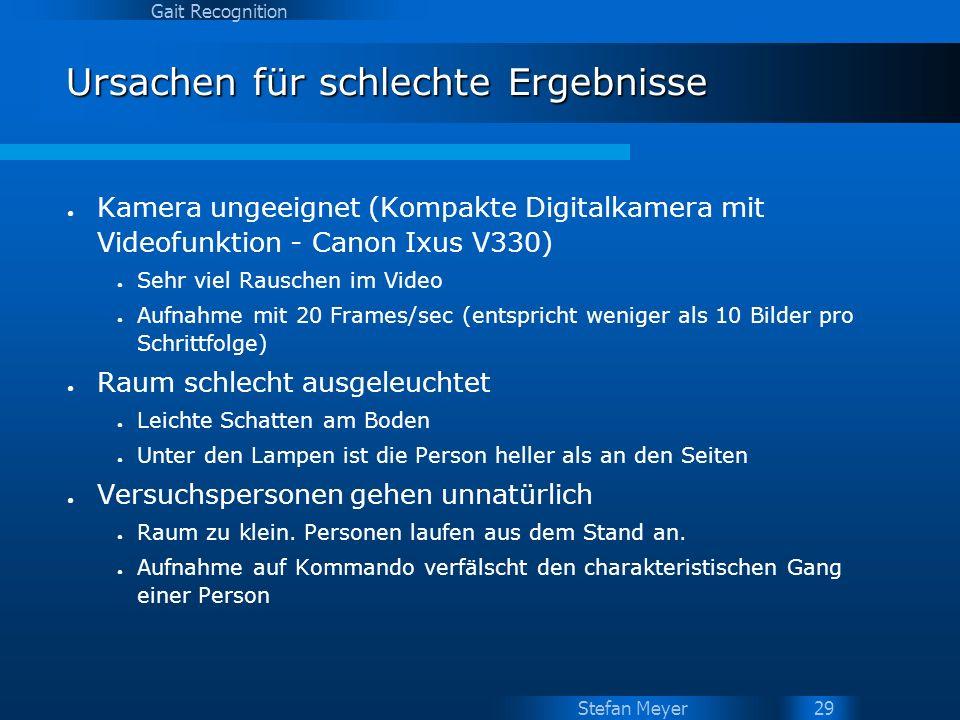 Stefan Meyer Gait Recognition 29 Ursachen für schlechte Ergebnisse Kamera ungeeignet (Kompakte Digitalkamera mit Videofunktion - Canon Ixus V330) Sehr