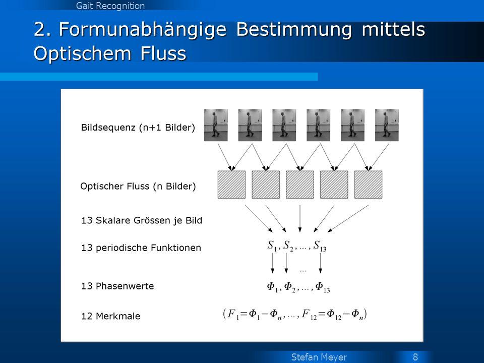 Stefan Meyer Gait Recognition 9 Optischer Fluss Definition: Der Optische Fluss ist der Grauwertfluss in der Bildebene.