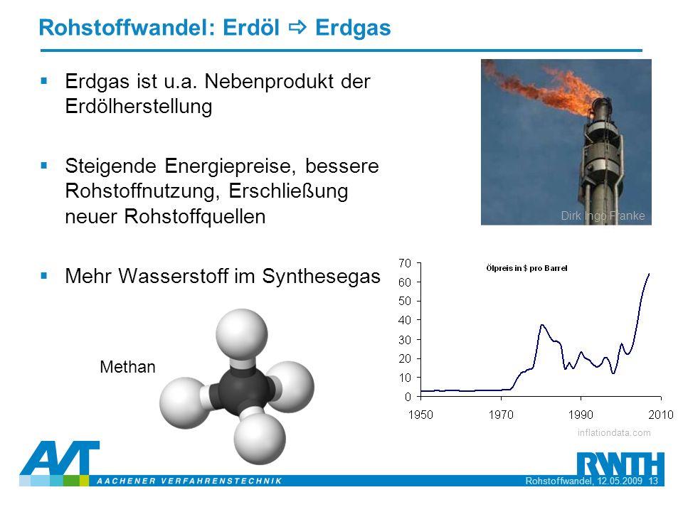 Rohstoffwandel, 12.05.2009 13 Rohstoffwandel: Erdöl Erdgas Erdgas ist u.a. Nebenprodukt der Erdölherstellung Steigende Energiepreise, bessere Rohstoff