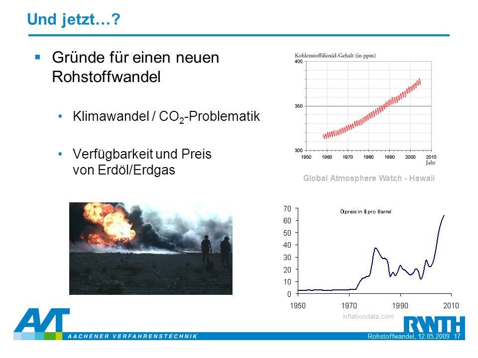 Rohstoffwandel, 12.05.2009 17 Und jetzt…? Gründe für einen neuen Rohstoffwandel Klimawandel / CO 2 -Problematik Verfügbarkeit und Preis von Erdöl/Erdg