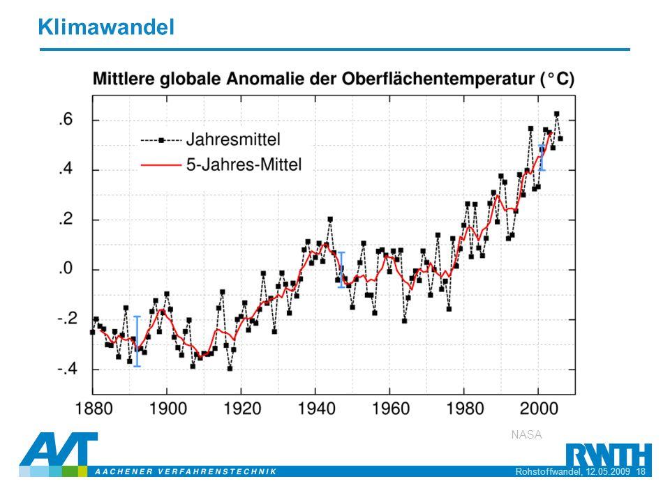 Rohstoffwandel, 12.05.2009 18 Klimawandel NASA