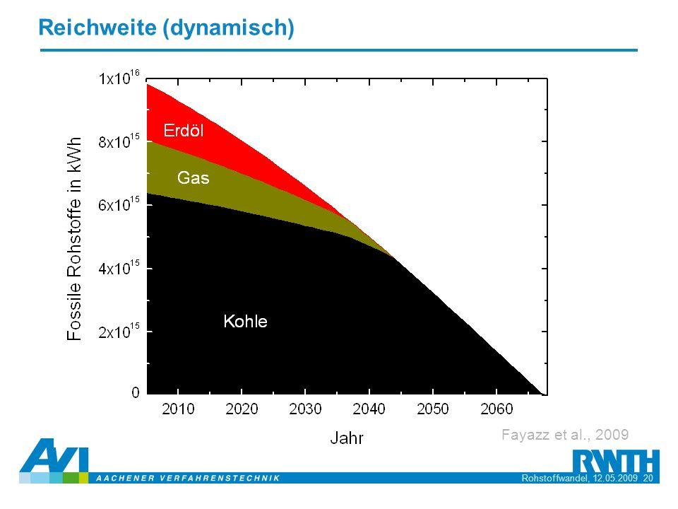 Rohstoffwandel, 12.05.2009 20 Reichweite (dynamisch) Fayazz et al., 2009