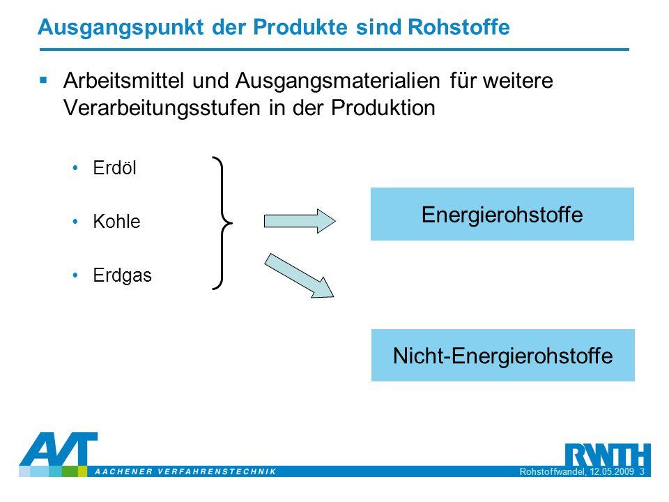 Rohstoffwandel, 12.05.2009 3 Arbeitsmittel und Ausgangsmaterialien für weitere Verarbeitungsstufen in der Produktion Erdöl Kohle Erdgas Eisenerz … Aus