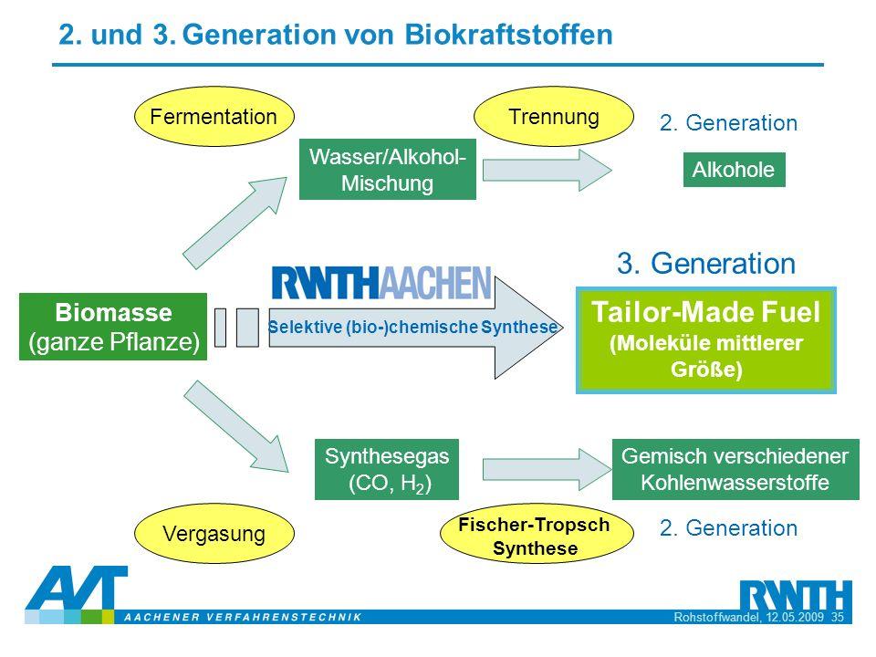 Rohstoffwandel, 12.05.2009 35 2. und 3. Generation von Biokraftstoffen Biomasse (ganze Pflanze) Tailor-Made Fuel (Moleküle mittlerer Größe) Selektive