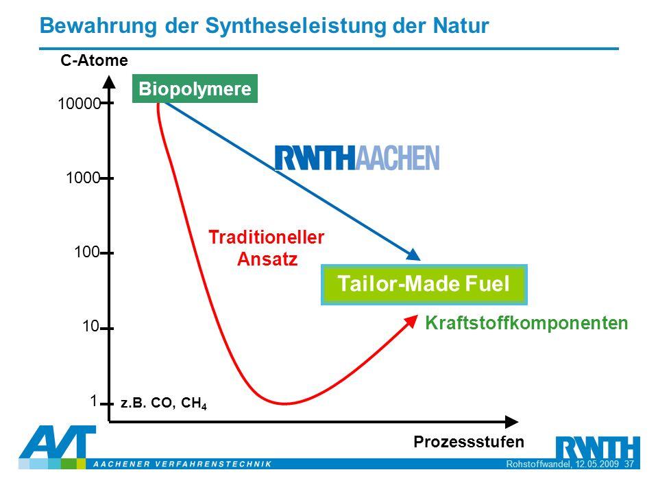 Rohstoffwandel, 12.05.2009 37 Kraftstoffkomponenten z.B. CO, CH 4 1 10 100 1000 10000 Biopolymere C-Atome Traditioneller Ansatz Bewahrung der Synthese