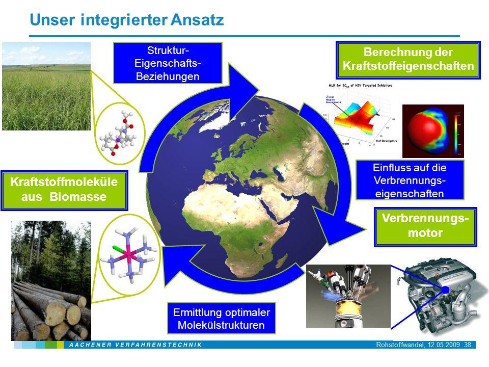 Rohstoffwandel, 12.05.2009 38 Kraftstoffmoleküle aus Biomasse Struktur- Eigenschafts- Beziehungen Berechnung der Kraftstoffeigenschaften Verbrennungs-