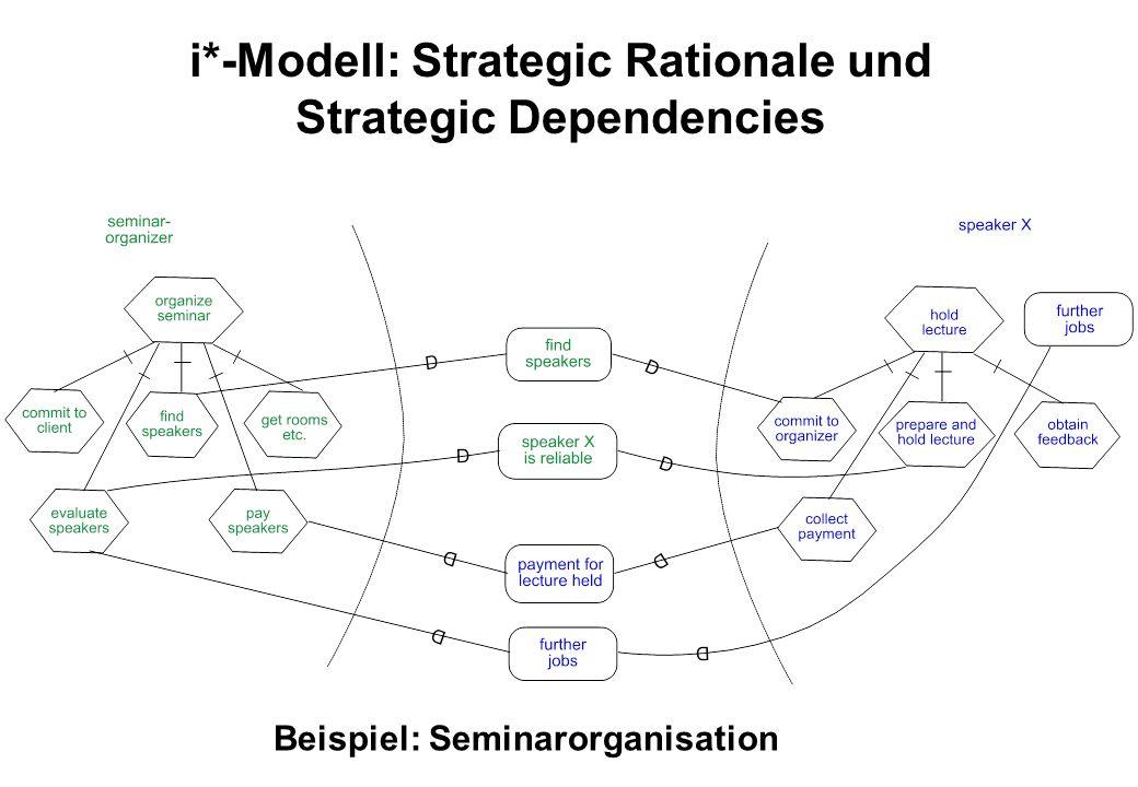 Informatik V RWTH Aachen Institut Informatik und Gesellschaft Albert-Ludwigs-Universität Freiburg Multiperspektivische Modellierung der Agenten