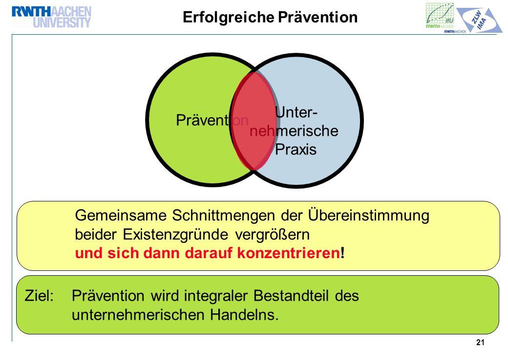 21 Prävention Unter- nehmerische Praxis Gemeinsame Schnittmengen der Übereinstimmung beider Existenzgründe vergrößern und sich dann darauf konzentrieren.