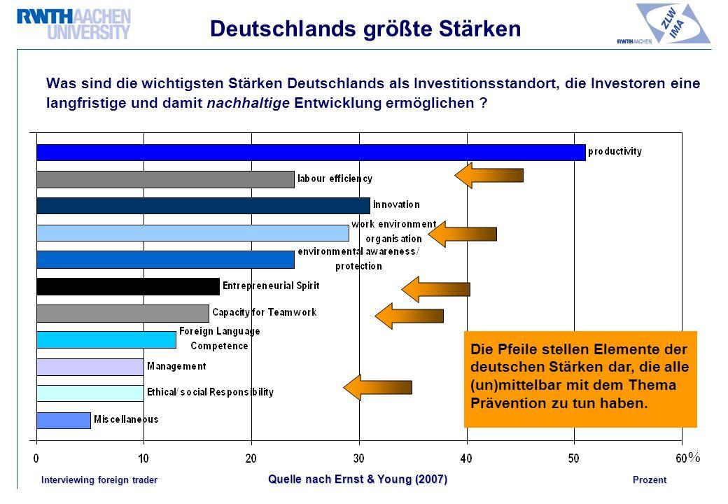 Deutschlands größte Stärken Was sind die wichtigsten Stärken Deutschlands als Investitionsstandort, die Investoren eine langfristige und damit nachhaltige Entwicklung ermöglichen .