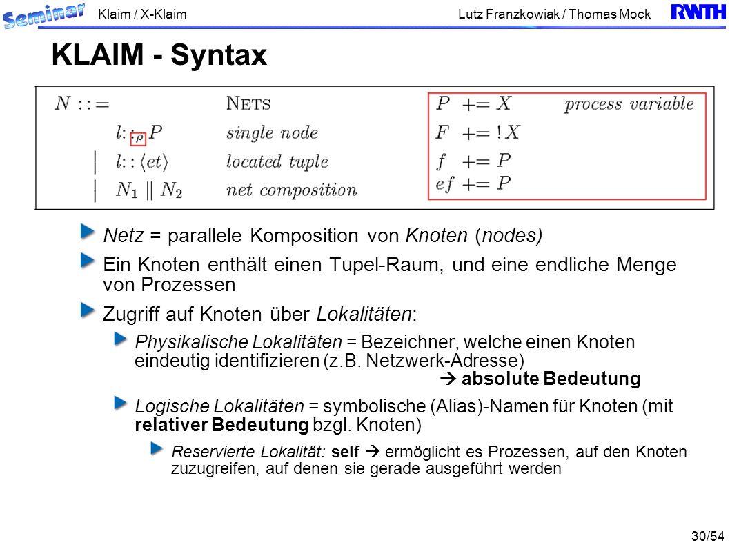 Klaim / X-Klaim 30/54 Lutz Franzkowiak / Thomas Mock Netz = parallele Komposition von Knoten (nodes) Ein Knoten enthält einen Tupel-Raum, und eine endliche Menge von Prozessen Zugriff auf Knoten über Lokalitäten: Physikalische Lokalitäten = Bezeichner, welche einen Knoten eindeutig identifizieren (z.B.