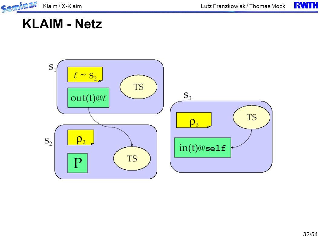 Klaim / X-Klaim 32/54 Lutz Franzkowiak / Thomas Mock KLAIM - Netz