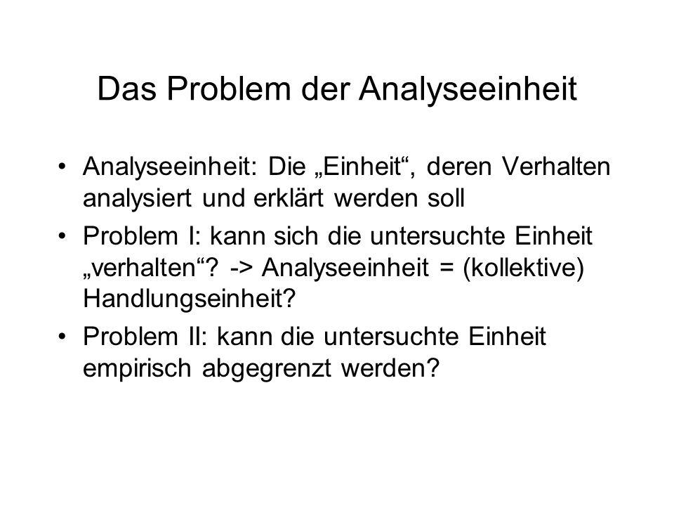 Das Problem der Analyseeinheit Analyseeinheit: Die Einheit, deren Verhalten analysiert und erklärt werden soll Problem I: kann sich die untersuchte Einheit verhalten.
