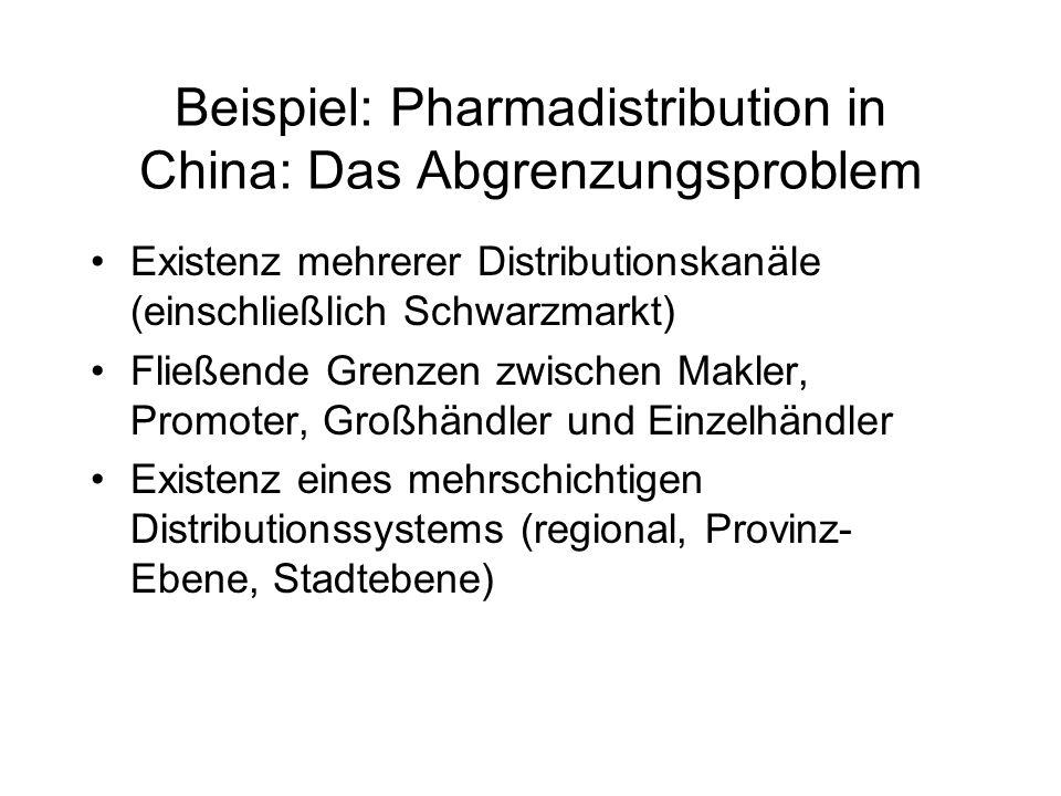 Beispiel: Pharmadistribution in China: Das Abgrenzungsproblem Existenz mehrerer Distributionskanäle (einschließlich Schwarzmarkt) Fließende Grenzen zwischen Makler, Promoter, Großhändler und Einzelhändler Existenz eines mehrschichtigen Distributionssystems (regional, Provinz- Ebene, Stadtebene)