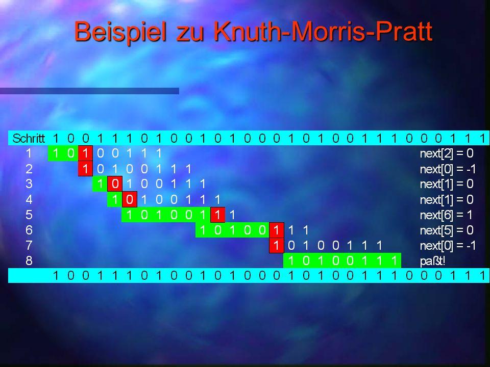 Wiederaufsetzpositionen bei Knuth-Morris-Pratt