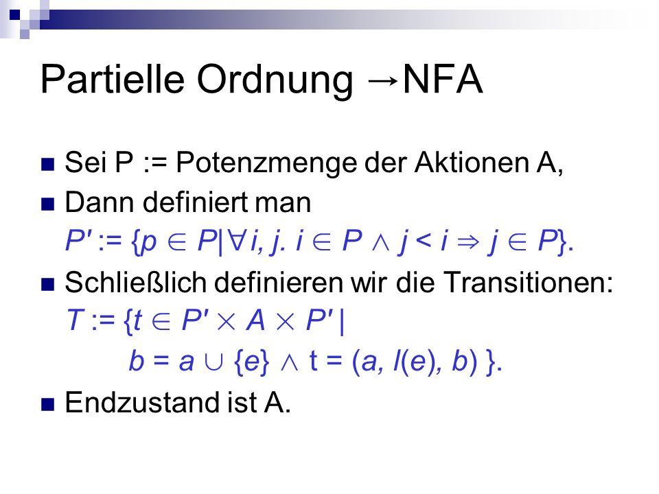 Sei P := Potenzmenge der Aktionen A, Dann definiert man P' := {p P| i, j. i P j < i j P}. Schließlich definieren wir die Transitionen: T := {t P' × A
