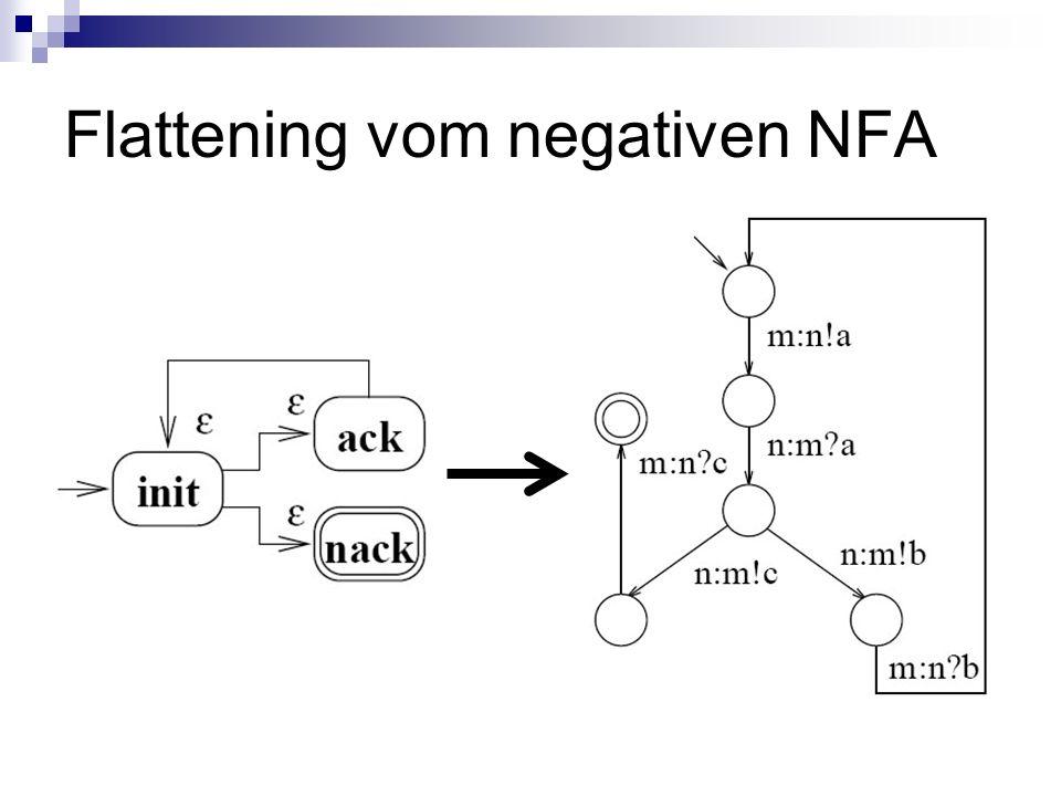 Flattening vom negativen NFA