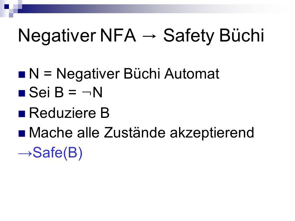 Negativer NFA Safety Büchi N = Negativer Büchi Automat Sei B = ¬ N Reduziere B Mache alle Zustände akzeptierend Safe(B)