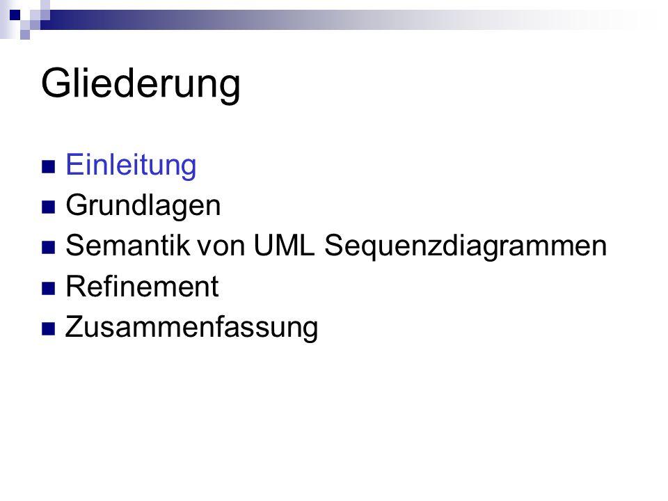 Einleitung Wir formulieren die Semantik von UML Sequenzdiagrammen mit Hilfe von Büchi Automaten.